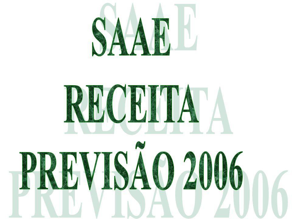 SAAE RECEITA PREVISÃO 2006