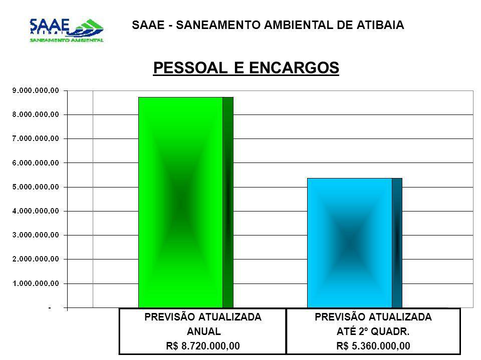 PESSOAL E ENCARGOS SAAE - SANEAMENTO AMBIENTAL DE ATIBAIA