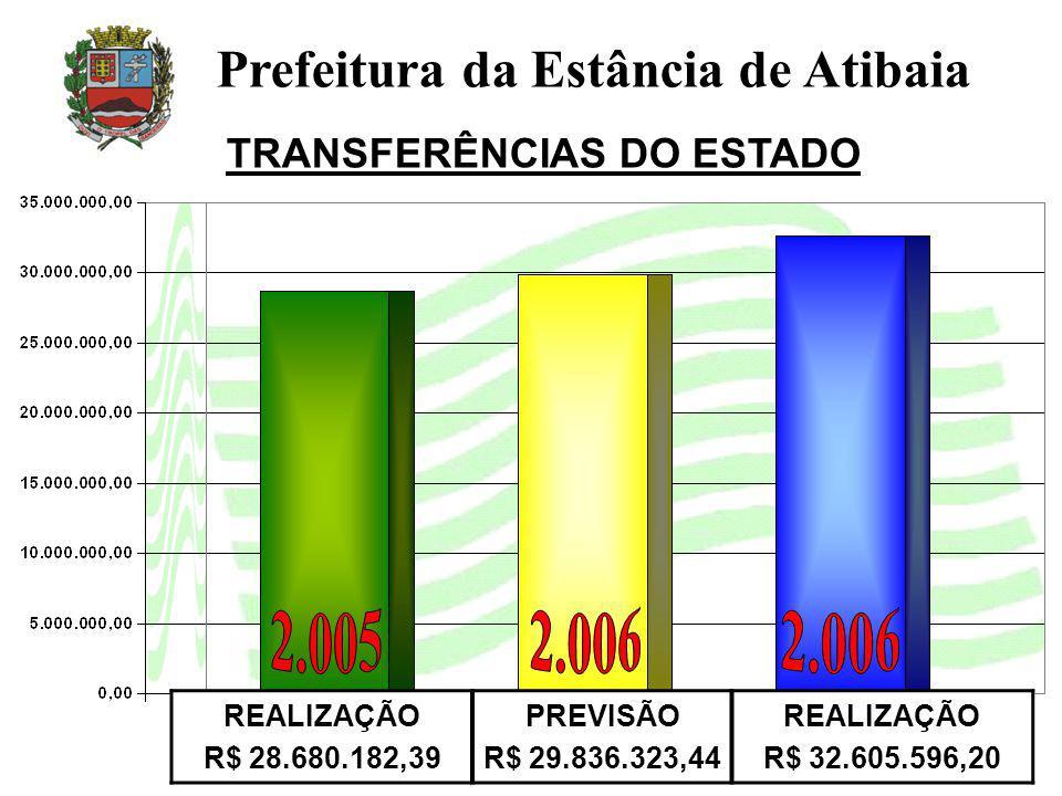 TRANSFERÊNCIAS DO ESTADO