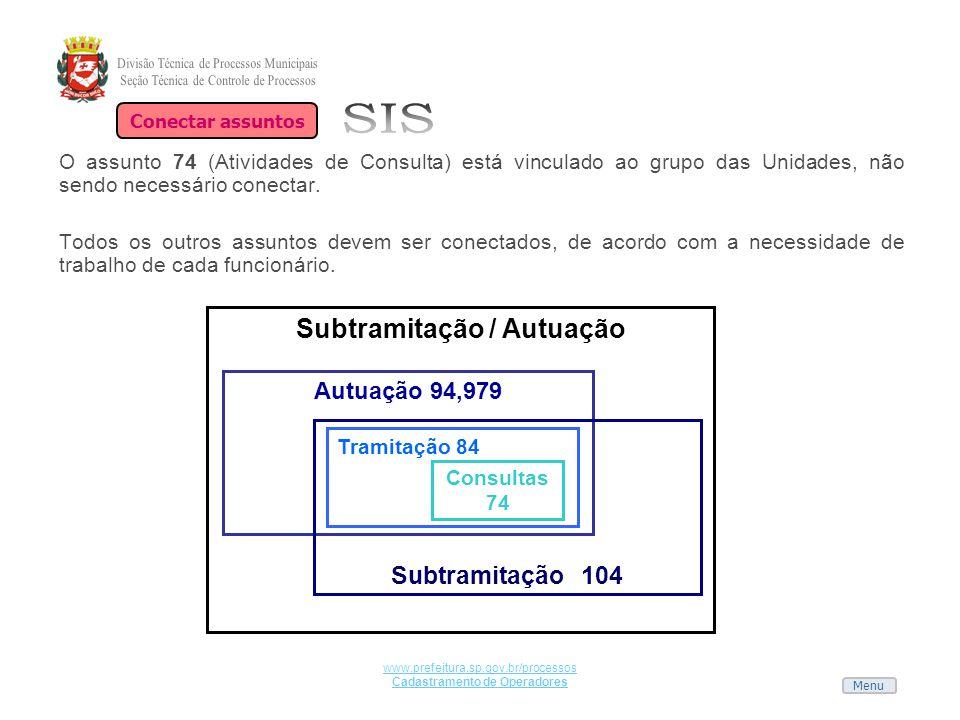 Subtramitação / Autuação Cadastramento de Operadores