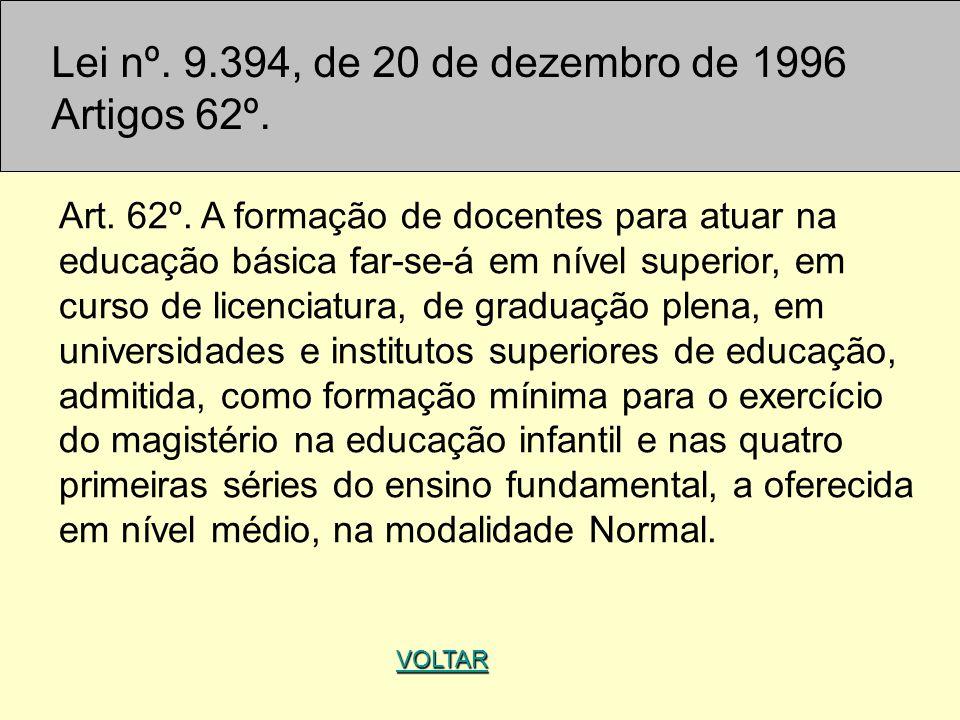 Lei nº. 9.394, de 20 de dezembro de 1996 Artigos 62º.
