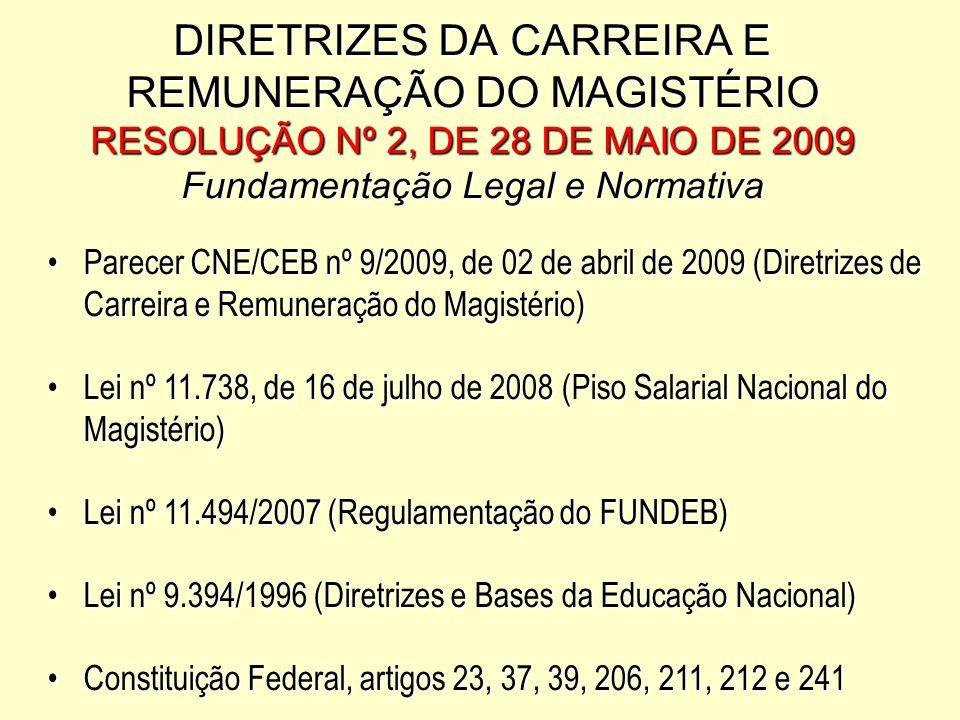 DIRETRIZES DA CARREIRA E REMUNERAÇÃO DO MAGISTÉRIO RESOLUÇÃO Nº 2, DE 28 DE MAIO DE 2009 Fundamentação Legal e Normativa