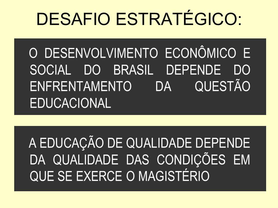 DESAFIO ESTRATÉGICO: O DESENVOLVIMENTO ECONÔMICO E SOCIAL DO BRASIL DEPENDE DO ENFRENTAMENTO DA QUESTÃO EDUCACIONAL.