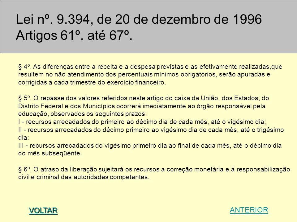 Lei nº. 9.394, de 20 de dezembro de 1996 Artigos 61º. até 67º.