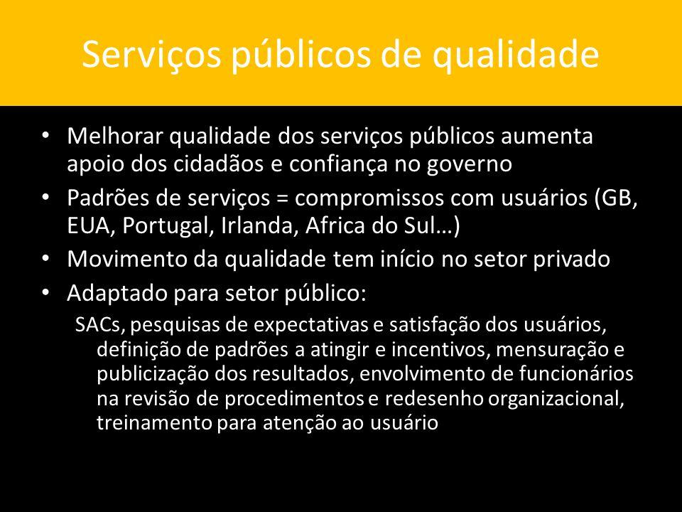 Serviços públicos de qualidade