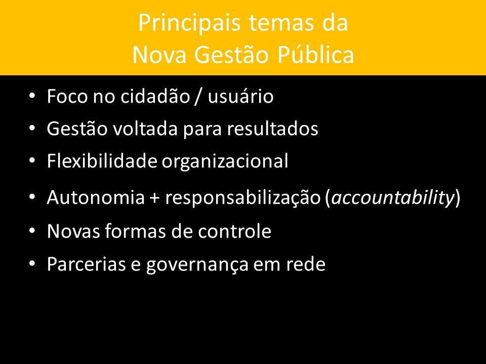 Principais temas da Nova Gestão Pública