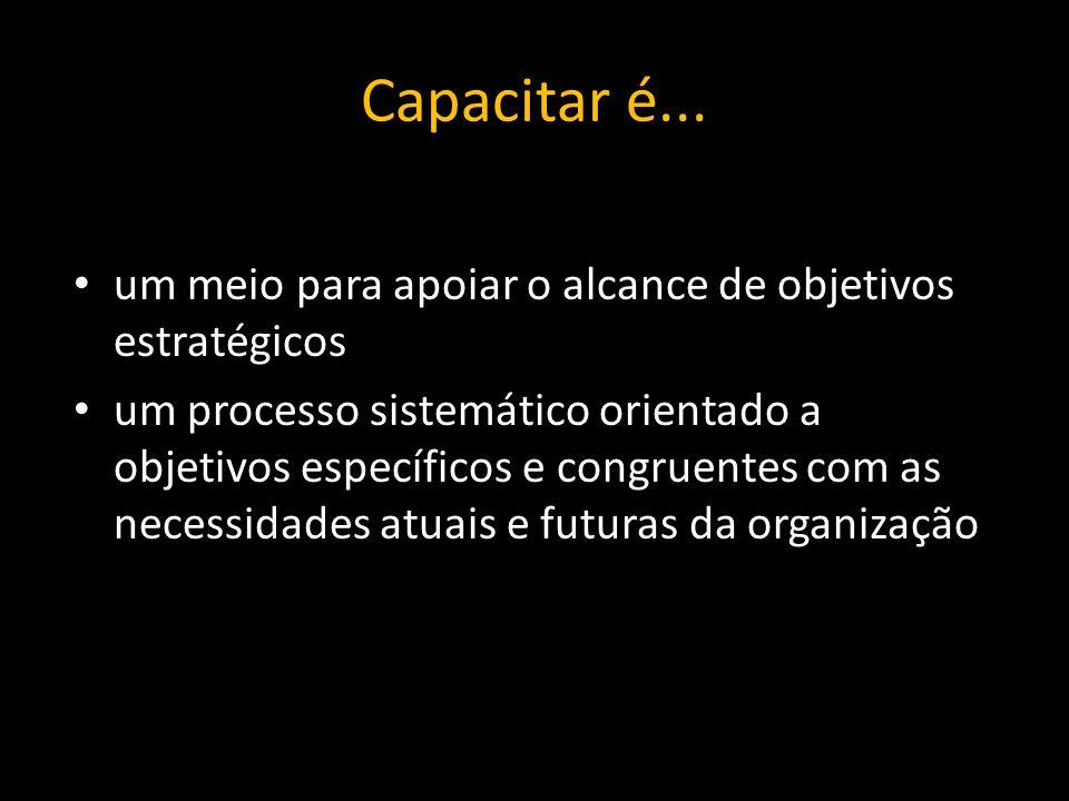 Capacitar é... um meio para apoiar o alcance de objetivos estratégicos