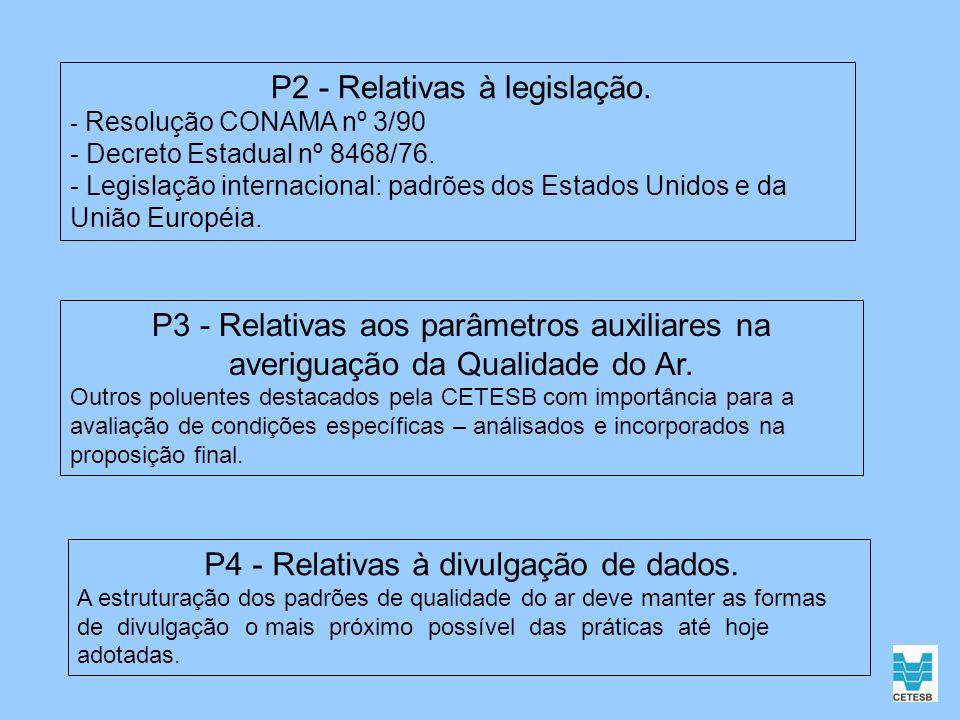 P2 - Relativas à legislação.