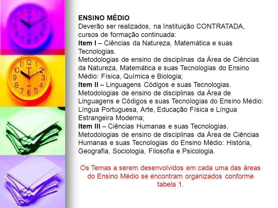 ENSINO MÉDIO Deverão ser realizados, na Instituição CONTRATADA, cursos de formação continuada: