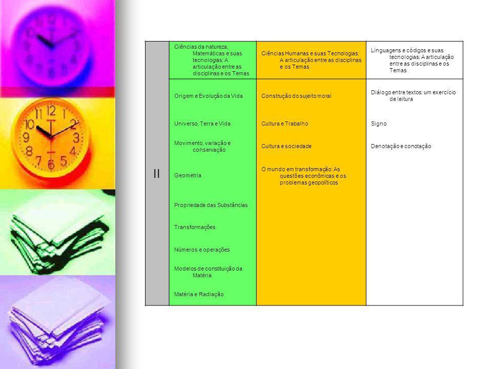 II Ciências da natureza, Matemáticas e suas tecnologias: A articulação entre as disciplinas e os Temas.