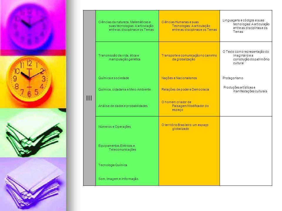 III Ciências da natureza, Matemáticas e suas tecnologias: A articulação entre as disciplinas e os Temas.