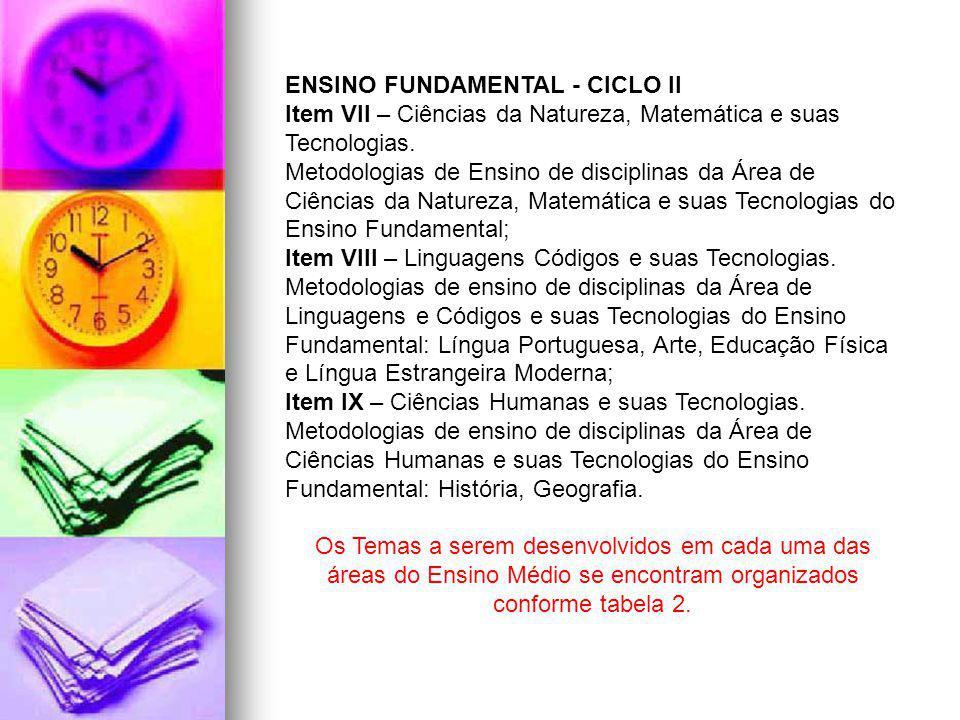 ENSINO FUNDAMENTAL - CICLO II