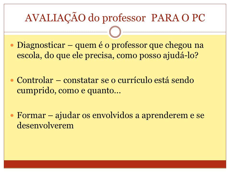 AVALIAÇÃO do professor PARA O PC