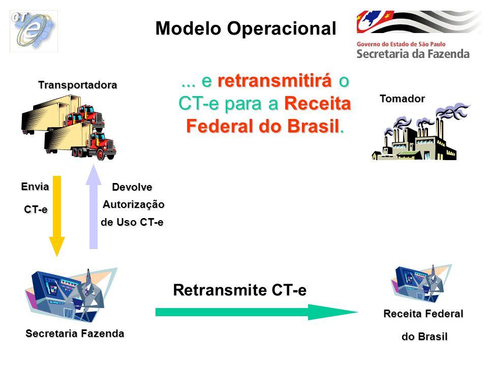 ... e retransmitirá o CT-e para a Receita Federal do Brasil.