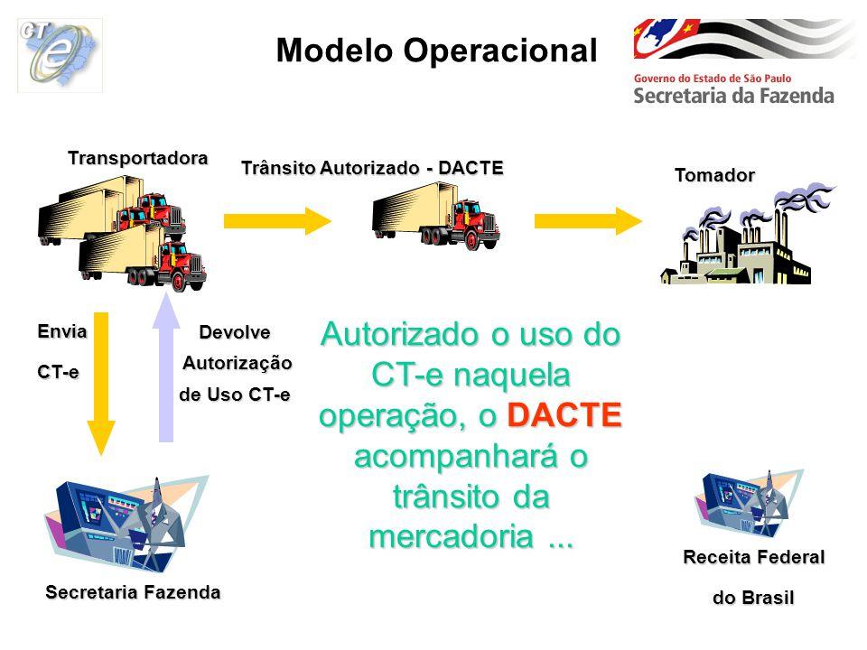 Modelo Operacional Transportadora. Trânsito Autorizado - DACTE. Tomador. Devolve. Autorização. de Uso CT-e.