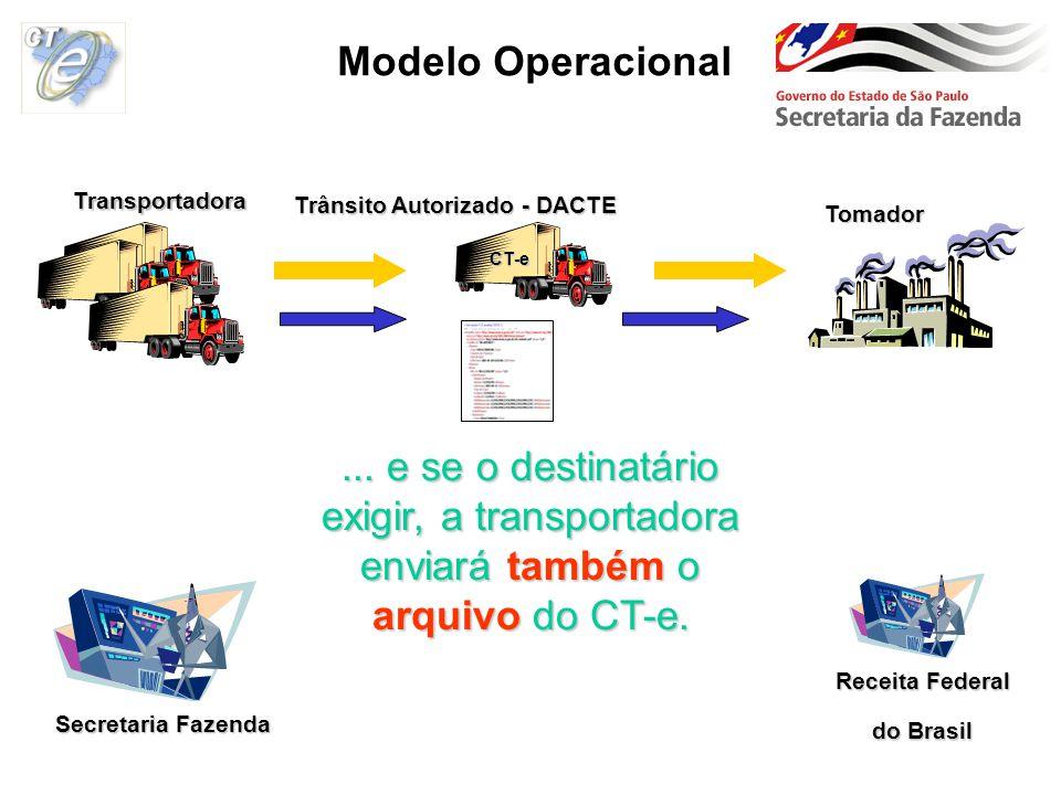 Modelo Operacional Transportadora. Trânsito Autorizado - DACTE. Tomador. CT-e.