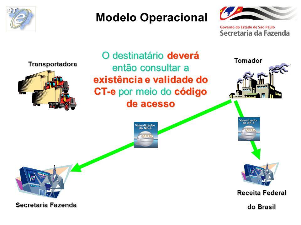 Modelo Operacional O destinatário deverá então consultar a existência e validade do CT-e por meio do código de acesso.