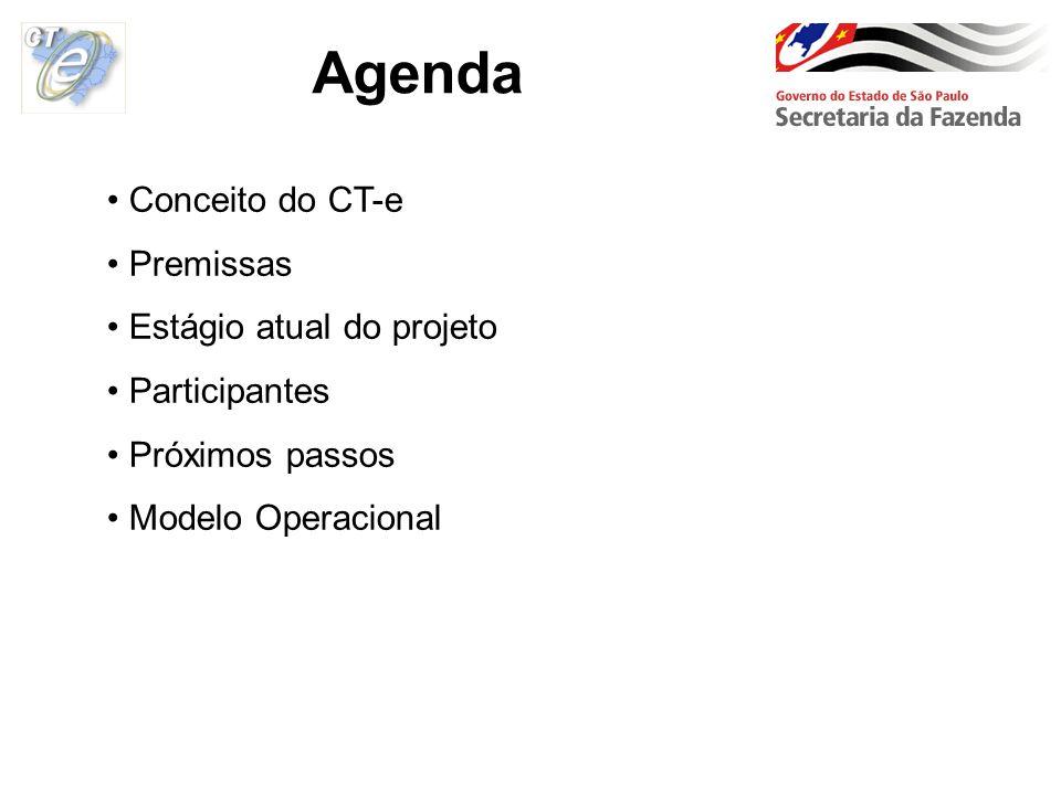 Agenda Conceito do CT-e Premissas Estágio atual do projeto