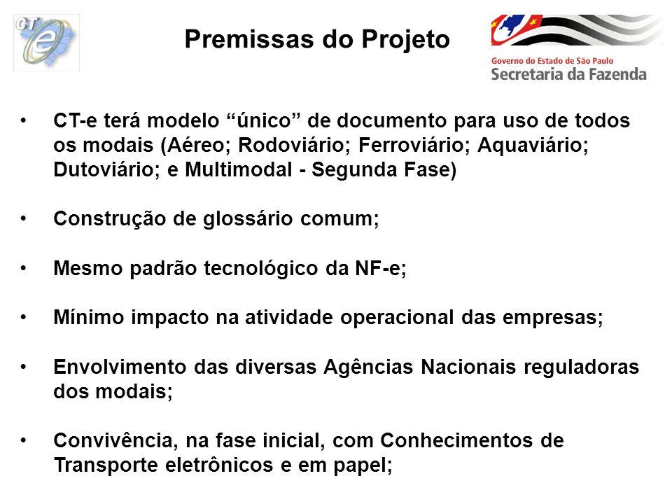 4/1/2017 Premissas do Projeto.