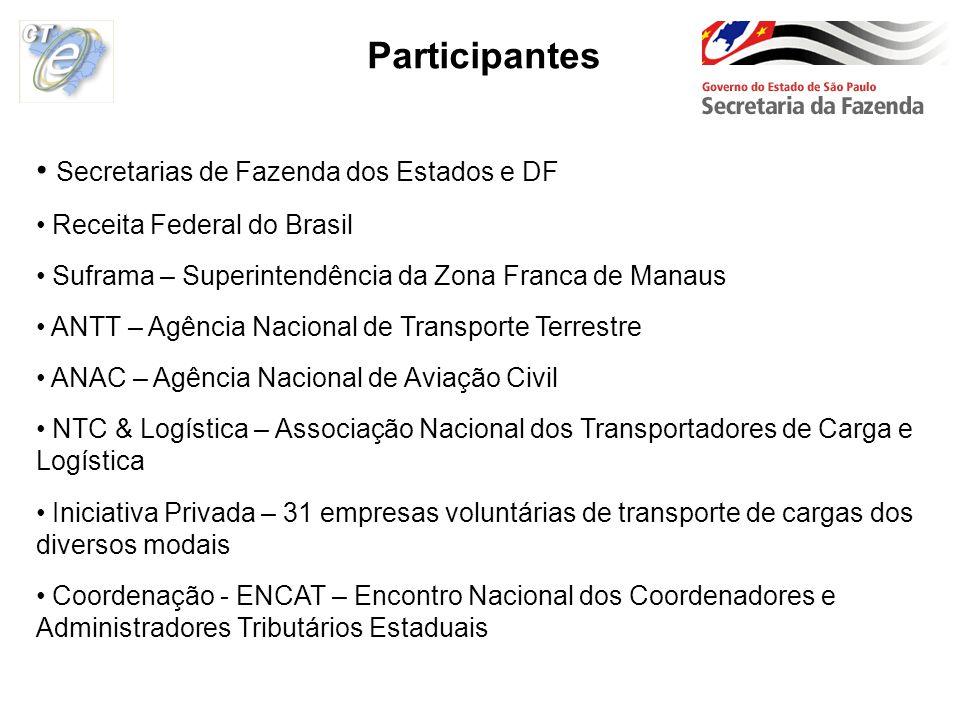 Participantes Secretarias de Fazenda dos Estados e DF