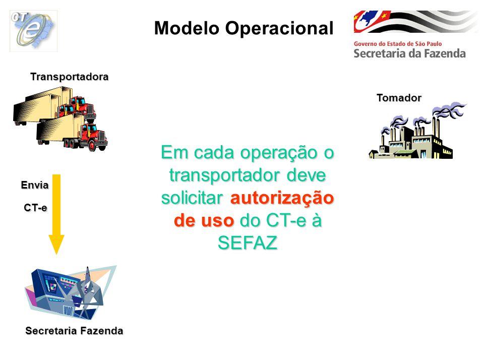 Modelo Operacional Transportadora. Tomador. Em cada operação o transportador deve solicitar autorização de uso do CT-e à SEFAZ.