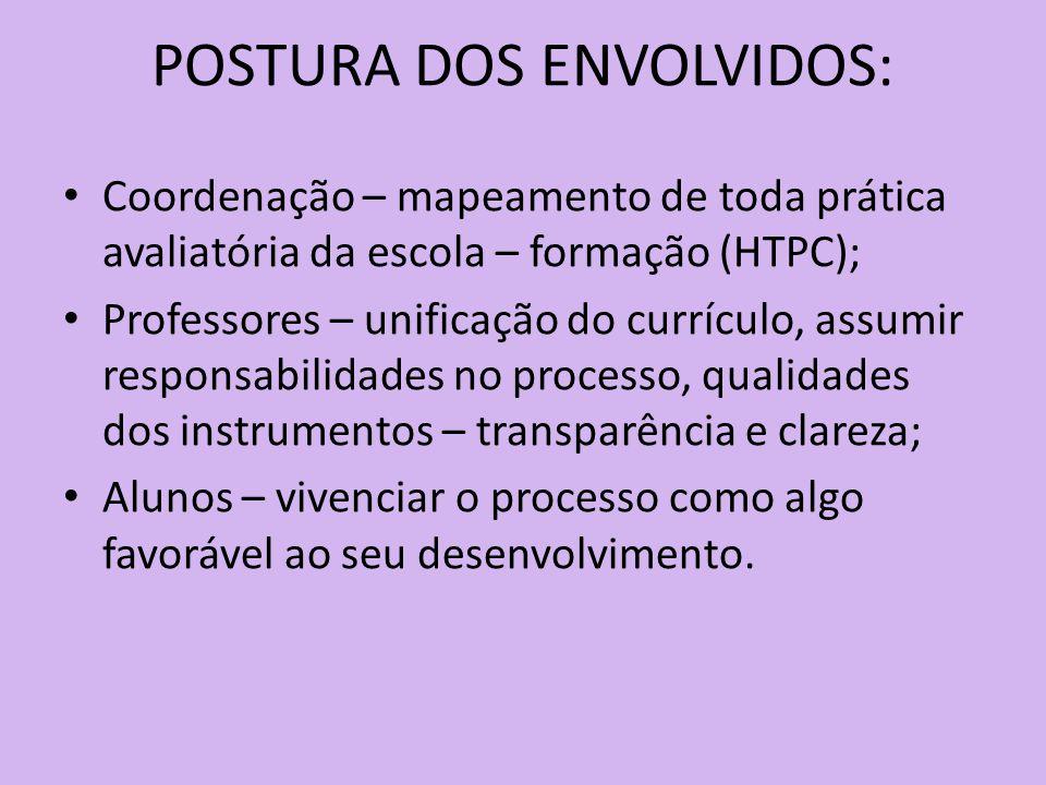 POSTURA DOS ENVOLVIDOS: