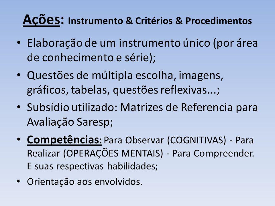 Ações: Instrumento & Critérios & Procedimentos