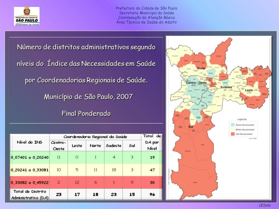por Coordenadorias Regionais de Saúde. Município de São Paulo, 2007
