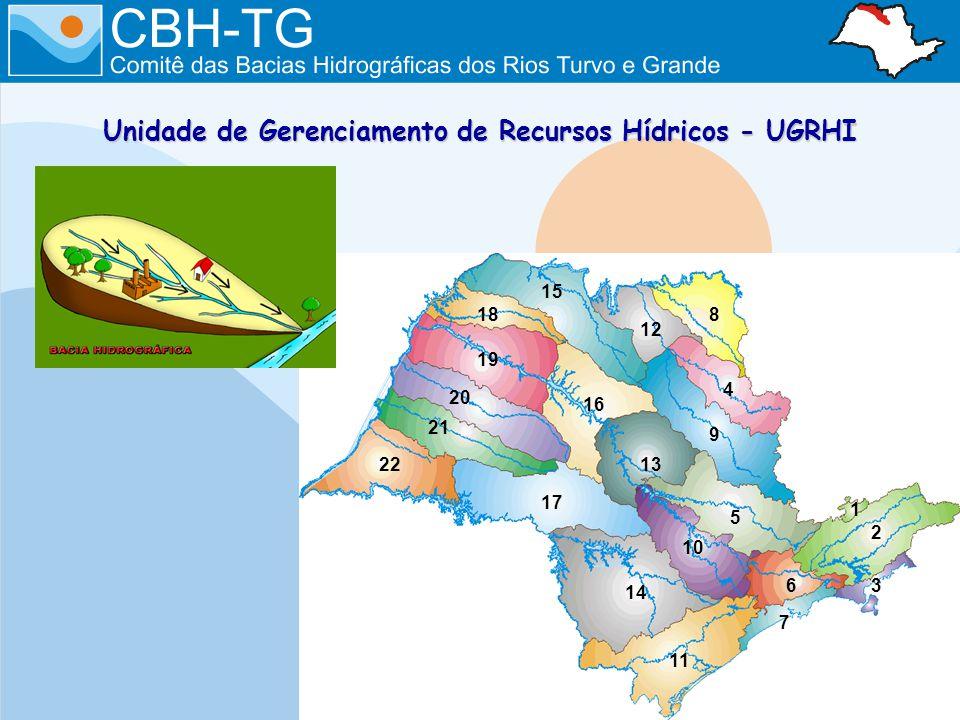 Unidade de Gerenciamento de Recursos Hídricos - UGRHI