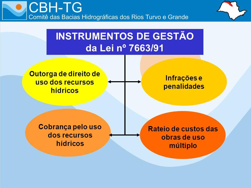INSTRUMENTOS DE GESTÃO da Lei nº 7663/91