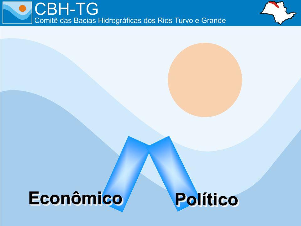 Econômico Político