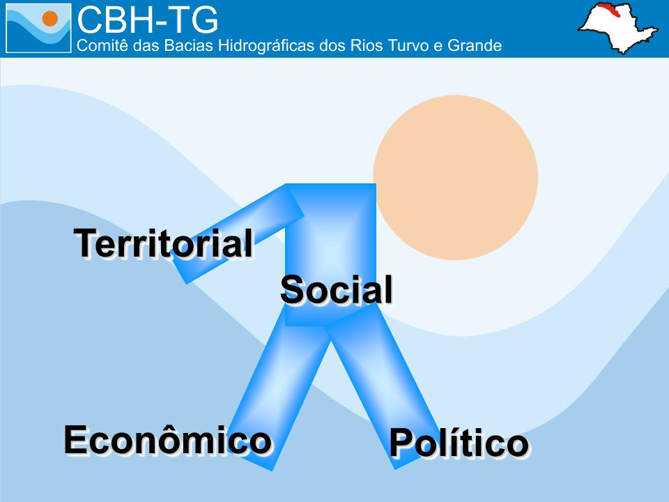 Social Territorial Econômico Político