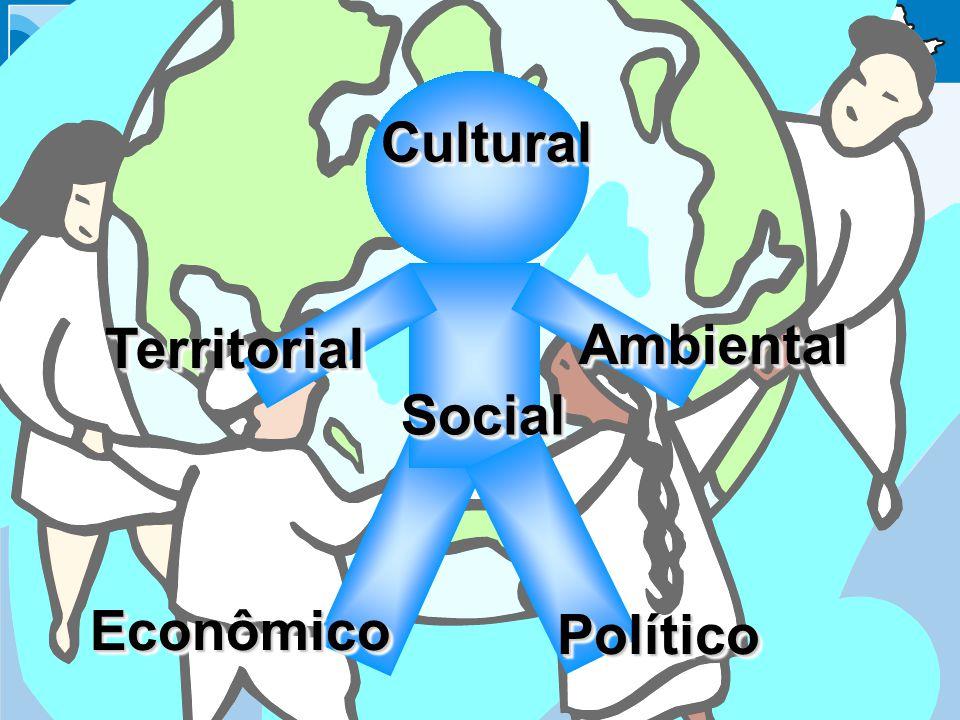 Cultural Social Territorial Ambiental Econômico Político