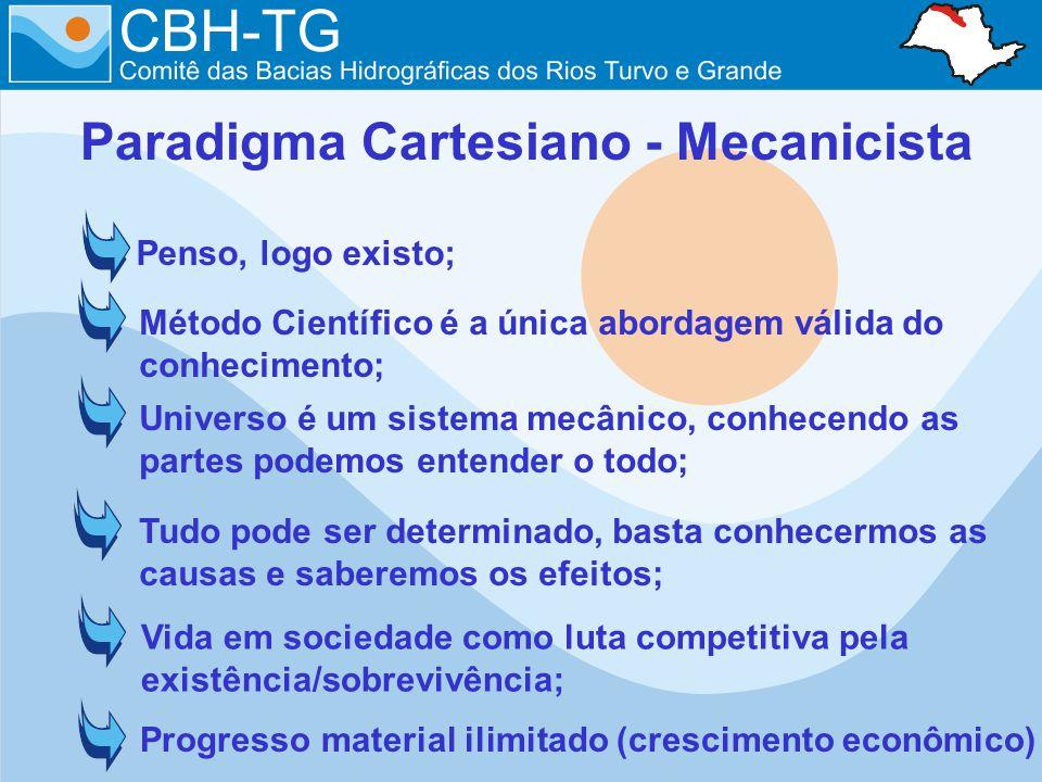 Paradigma Cartesiano - Mecanicista