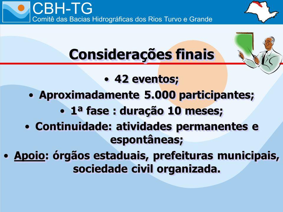 Considerações finais 42 eventos; Aproximadamente 5.000 participantes;