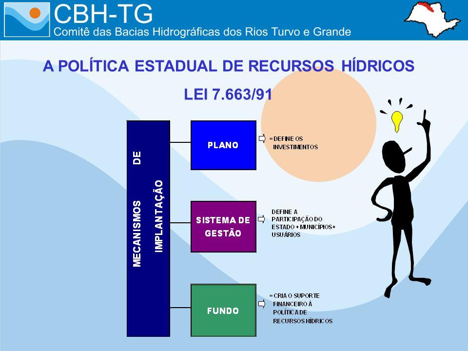 A POLÍTICA ESTADUAL DE RECURSOS HÍDRICOS