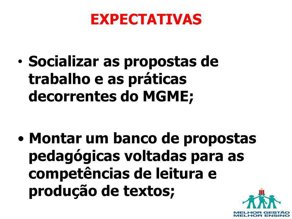EXPECTATIVAS Socializar as propostas de trabalho e as práticas decorrentes do MGME;