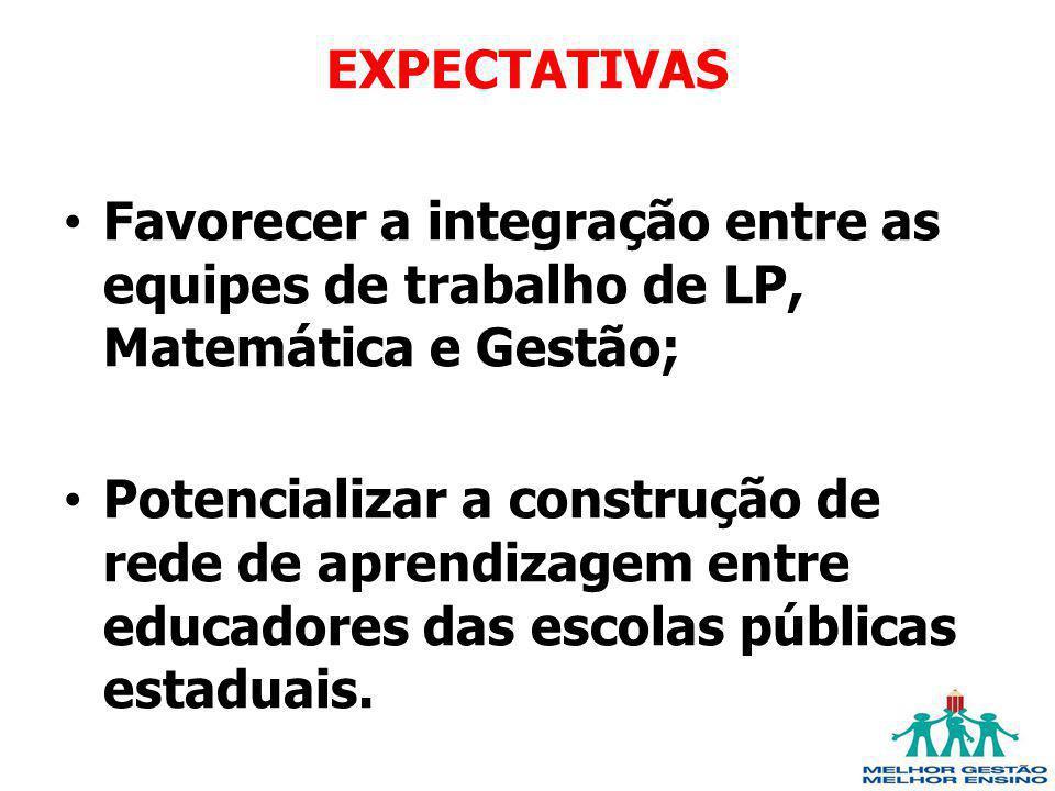 EXPECTATIVAS Favorecer a integração entre as equipes de trabalho de LP, Matemática e Gestão;