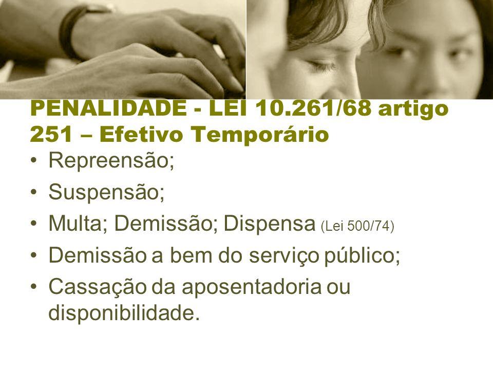 PENALIDADE - LEI 10.261/68 artigo 251 – Efetivo Temporário