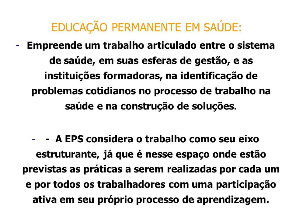 EDUCAÇÃO PERMANENTE EM SAÚDE: