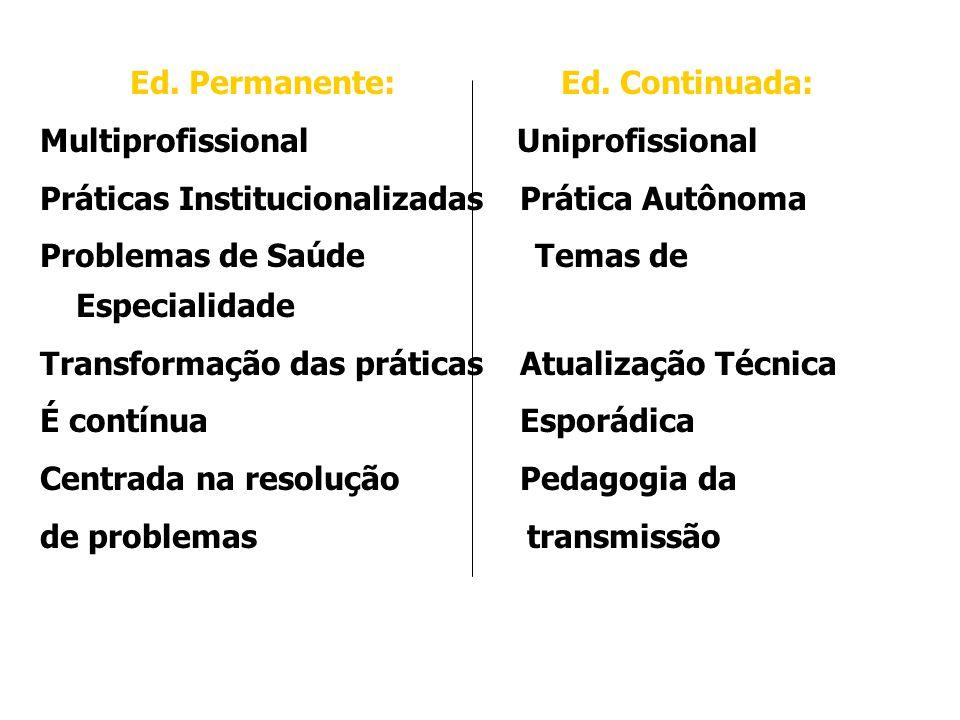 Ed. Permanente: Ed. Continuada: