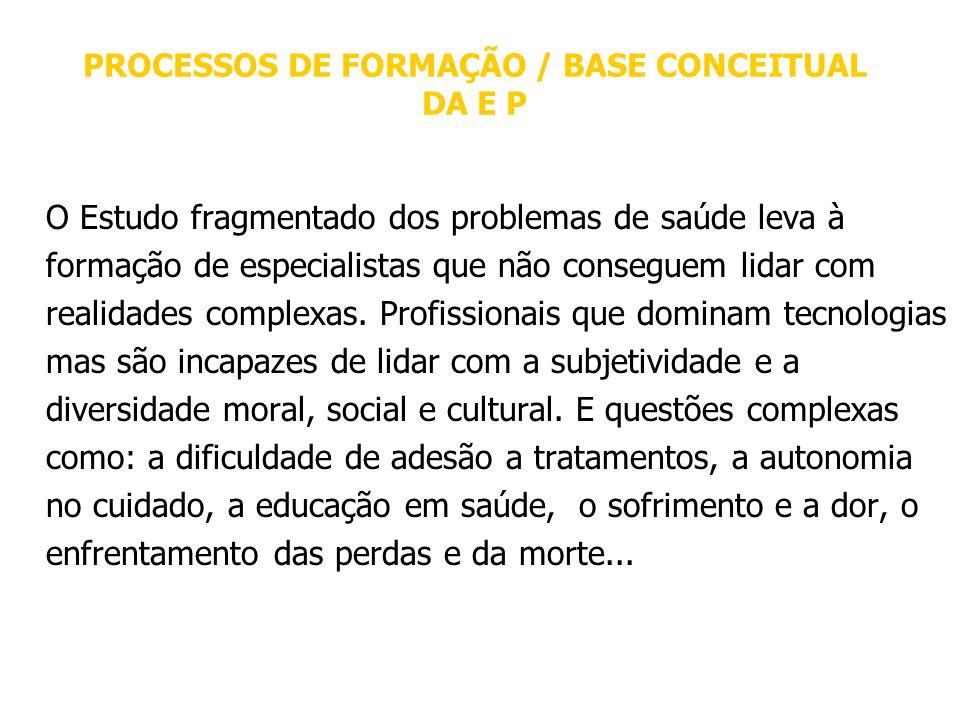 PROCESSOS DE FORMAÇÃO / BASE CONCEITUAL DA E P
