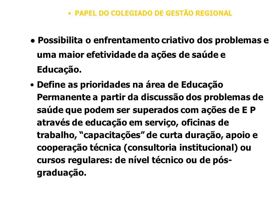PAPEL DO COLEGIADO DE GESTÃO REGIONAL