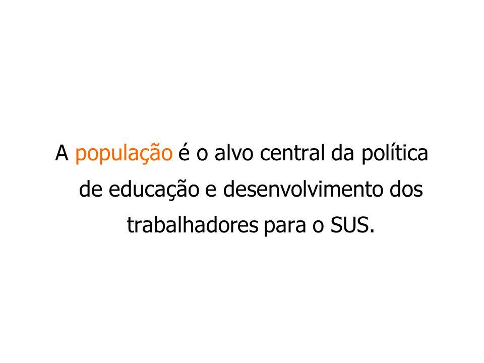 A população é o alvo central da política de educação e desenvolvimento dos trabalhadores para o SUS.