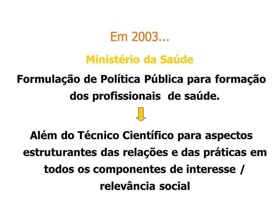 Em 2003... Ministério da Saúde. Formulação de Política Pública para formação dos profissionais de saúde.