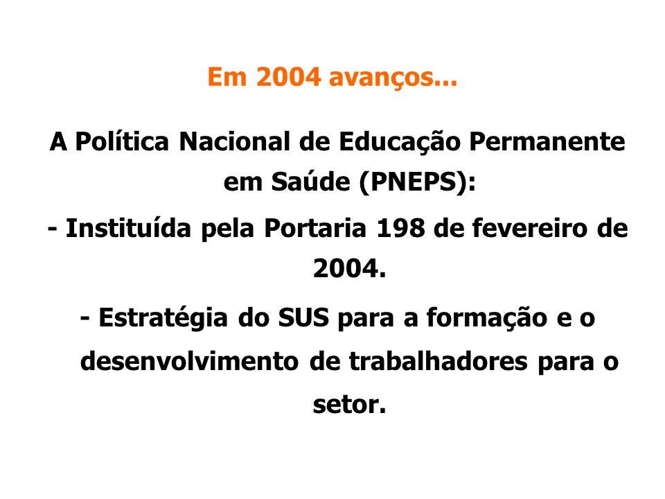 A Política Nacional de Educação Permanente em Saúde (PNEPS):