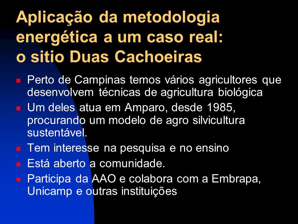 Aplicação da metodologia energética a um caso real: o sitio Duas Cachoeiras