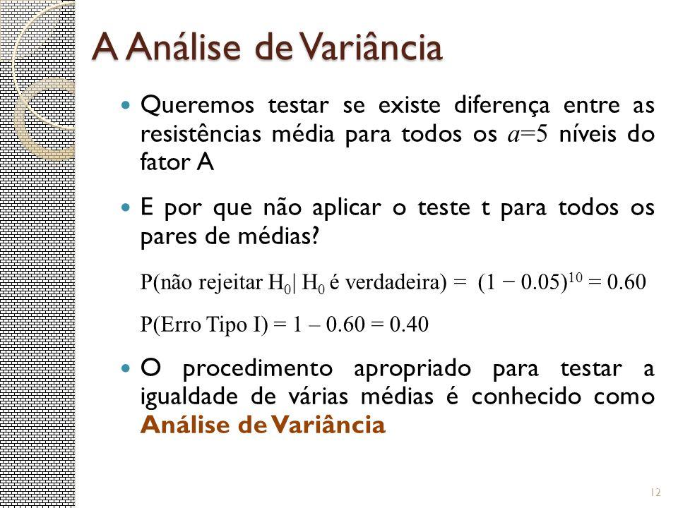 A Análise de Variância Queremos testar se existe diferença entre as resistências média para todos os a=5 níveis do fator A.