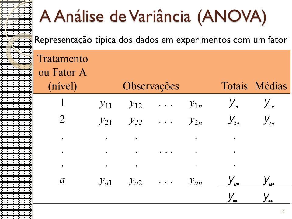 A Análise de Variância (ANOVA)