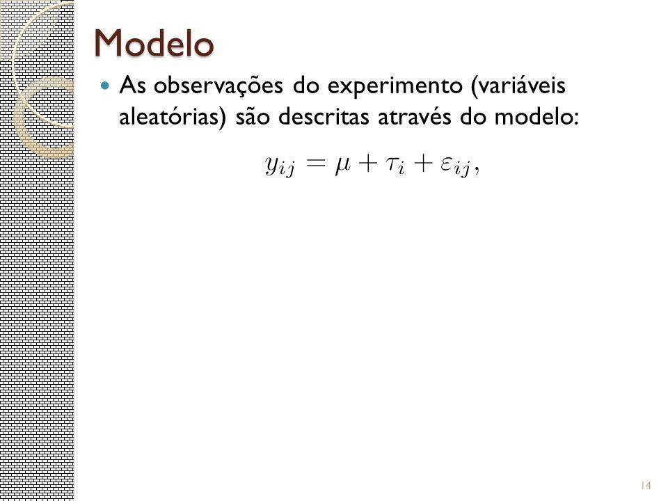 Modelo As observações do experimento (variáveis aleatórias) são descritas através do modelo:
